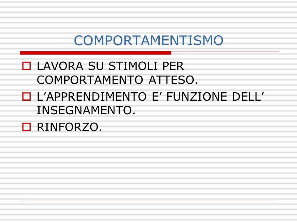 COMPORTAMENTISMO  LAVORA SU STIMOLI PER COMPORTAMENTO ATTESO.  L'APPRENDIMENTO E' FUNZIONE DELL' INSEGNAMENTO.  RINFORZO.
