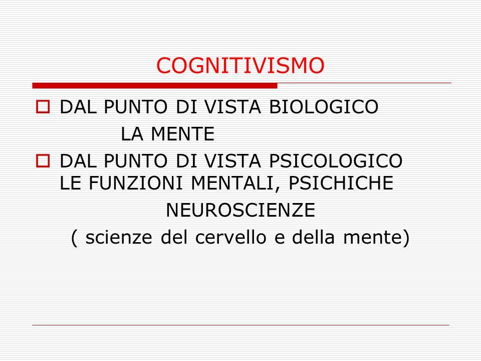 COGNITIVISMO NEUROSCIENZE  Scienze biologiche  Scienze psicologiche  Scienze pedagogiche  Etologia (studio del comp.