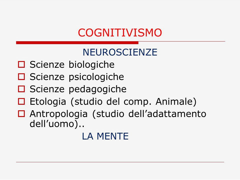 COGNITIVISMO NEUROSCIENZE  Scienze biologiche  Scienze psicologiche  Scienze pedagogiche  Etologia (studio del comp. Animale)  Antropologia (stud