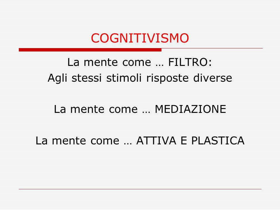 COGNITIVISMO La mente come … FILTRO: Agli stessi stimoli risposte diverse La mente come … MEDIAZIONE La mente come … ATTIVA E PLASTICA
