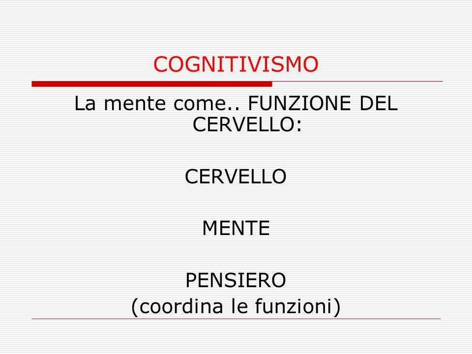 COGNITIVISMO La mente come.. FUNZIONE DEL CERVELLO: CERVELLO MENTE PENSIERO (coordina le funzioni)