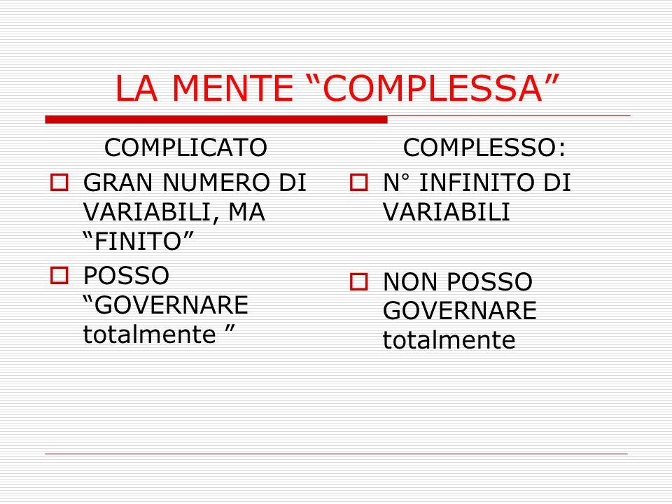 LA MENTE COMPLESSA COMPLICATO  PREVEDIBILE  RIDUCIBILE COMPLESSO  SCARSA PREVEDIBILITA'  IRRIDUCIBILE