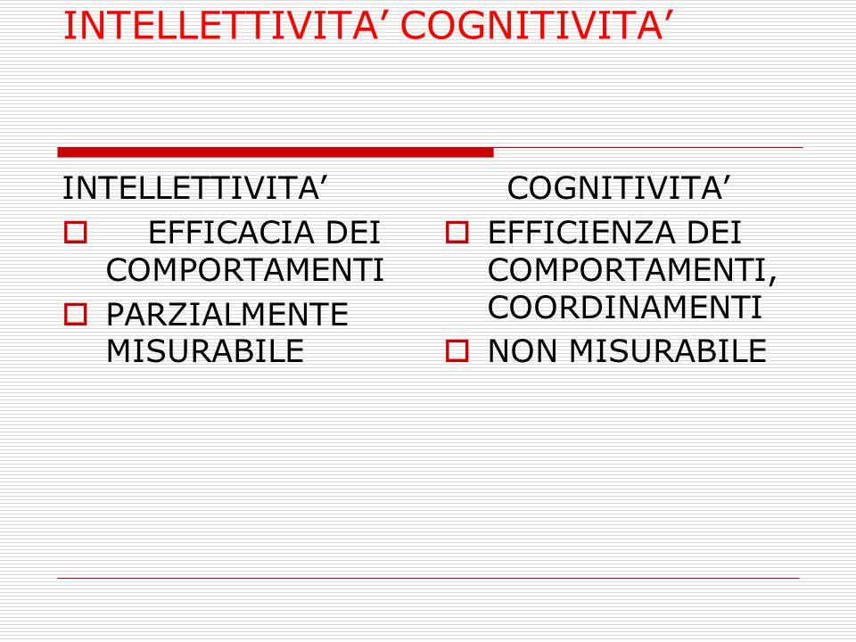 INTELLETTIVITA' COGNITIVITA' INTELLETTIVITA'  EFFICACIA DEI COMPORTAMENTI  PARZIALMENTE MISURABILE COGNITIVITA'  EFFICIENZA DEI COMPORTAMENTI, COOR