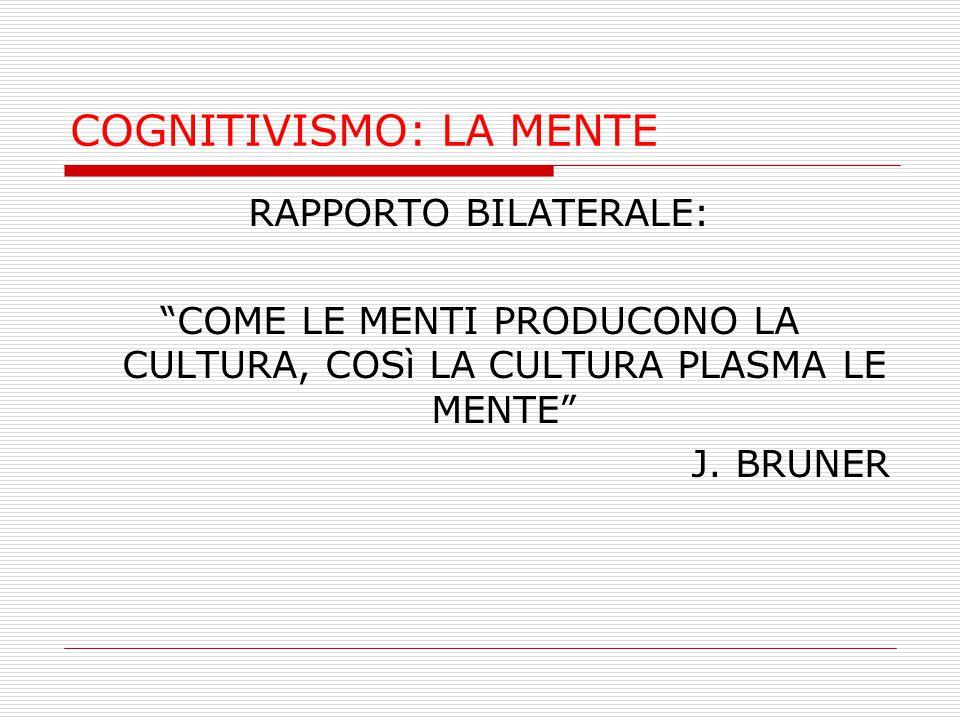 """COGNITIVISMO: LA MENTE RAPPORTO BILATERALE: """"COME LE MENTI PRODUCONO LA CULTURA, COSì LA CULTURA PLASMA LE MENTE"""" J. BRUNER"""