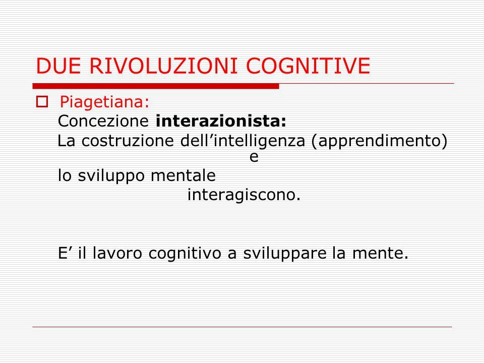 DUE RIVOLUZIONI COGNITIVE  Piagetiana: Concezione interazionista: La costruzione dell'intelligenza (apprendimento) e lo sviluppo mentale interagiscon