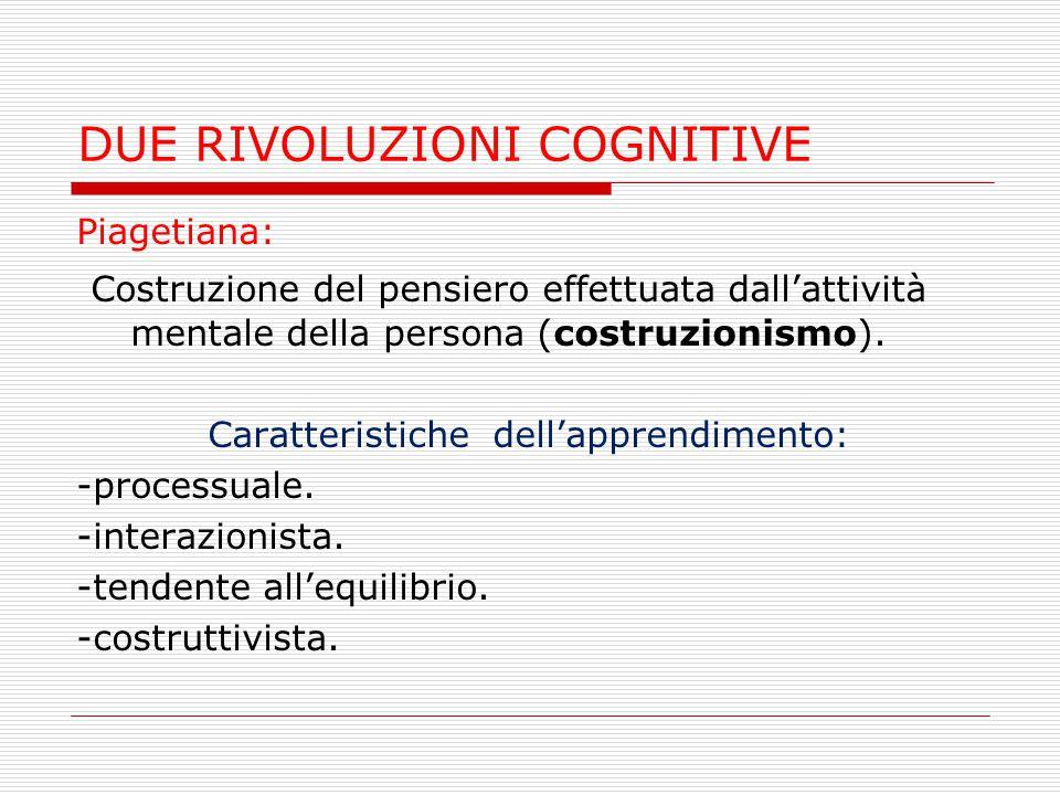 DUE RIVOLUZIONI COGNITIVE Piagetiana: Costruzione del pensiero effettuata dall'attività mentale della persona (costruzionismo). Caratteristiche dell'a