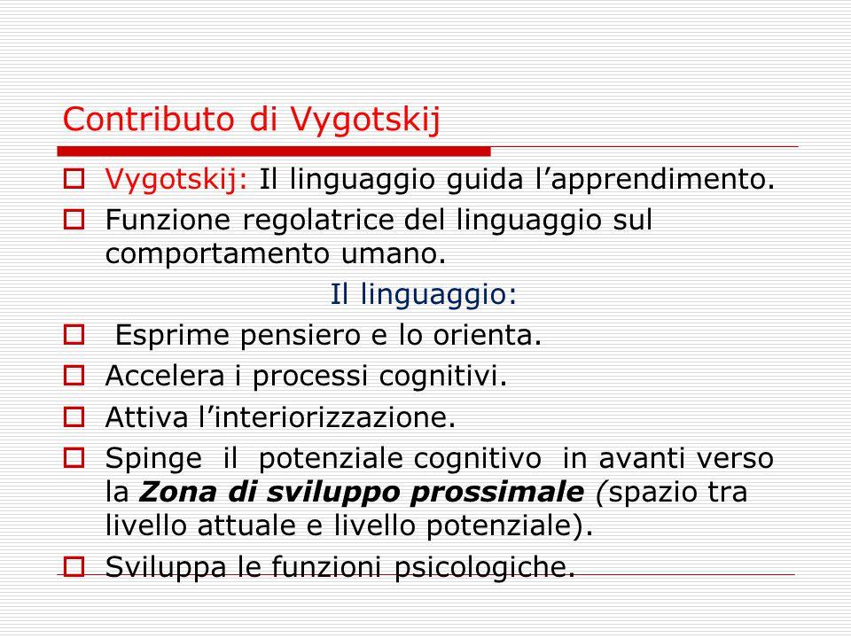 Contributo di Vygotskij  Vygotskij: Il linguaggio guida l'apprendimento.  Funzione regolatrice del linguaggio sul comportamento umano. Il linguaggio