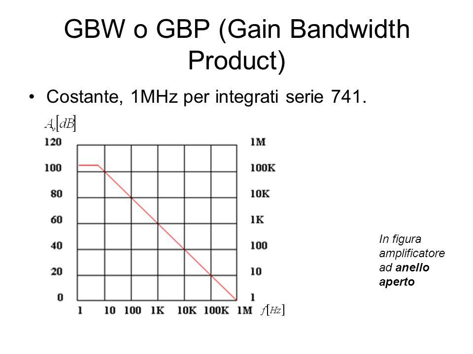 GBW o GBP (Gain Bandwidth Product) Costante, 1MHz per integrati serie 741. In figura amplificatore ad anello aperto