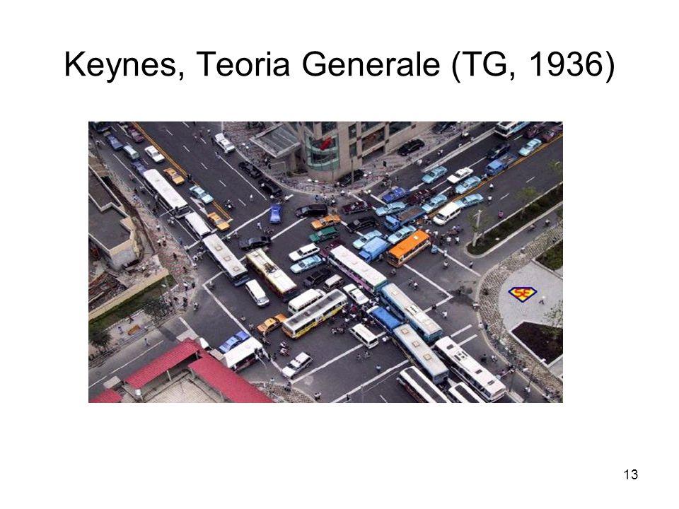 13 Keynes, Teoria Generale (TG, 1936)