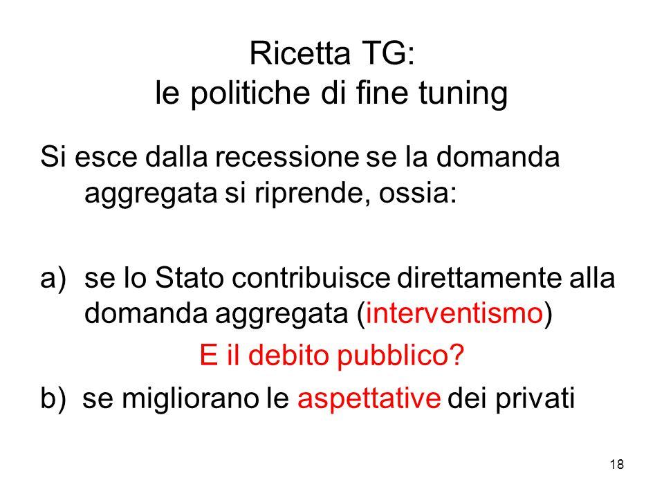 18 Ricetta TG: le politiche di fine tuning Si esce dalla recessione se la domanda aggregata si riprende, ossia: a)se lo Stato contribuisce direttament