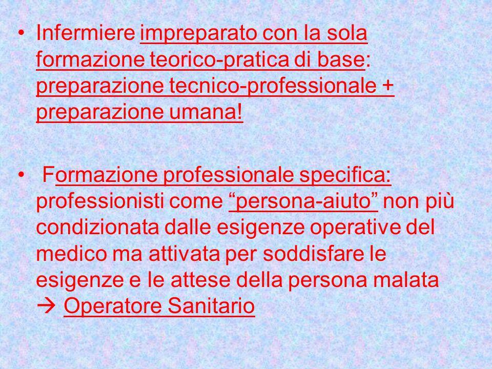 Infermiere impreparato con la sola formazione teorico-pratica di base: preparazione tecnico-professionale + preparazione umana.