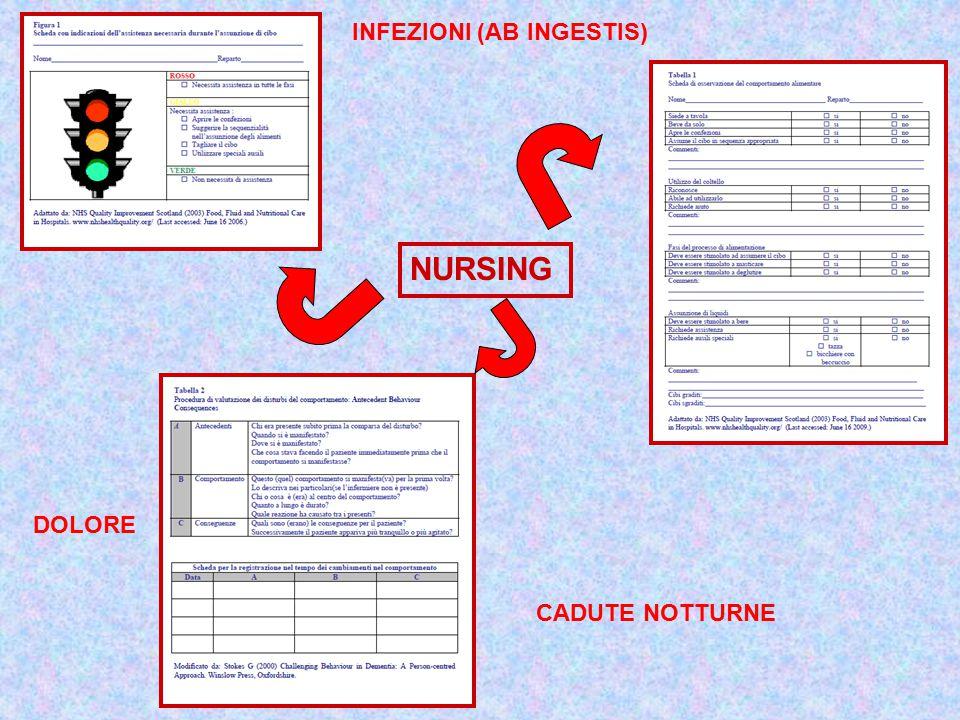 NURSING DOLORE CADUTE NOTTURNE INFEZIONI (AB INGESTIS)