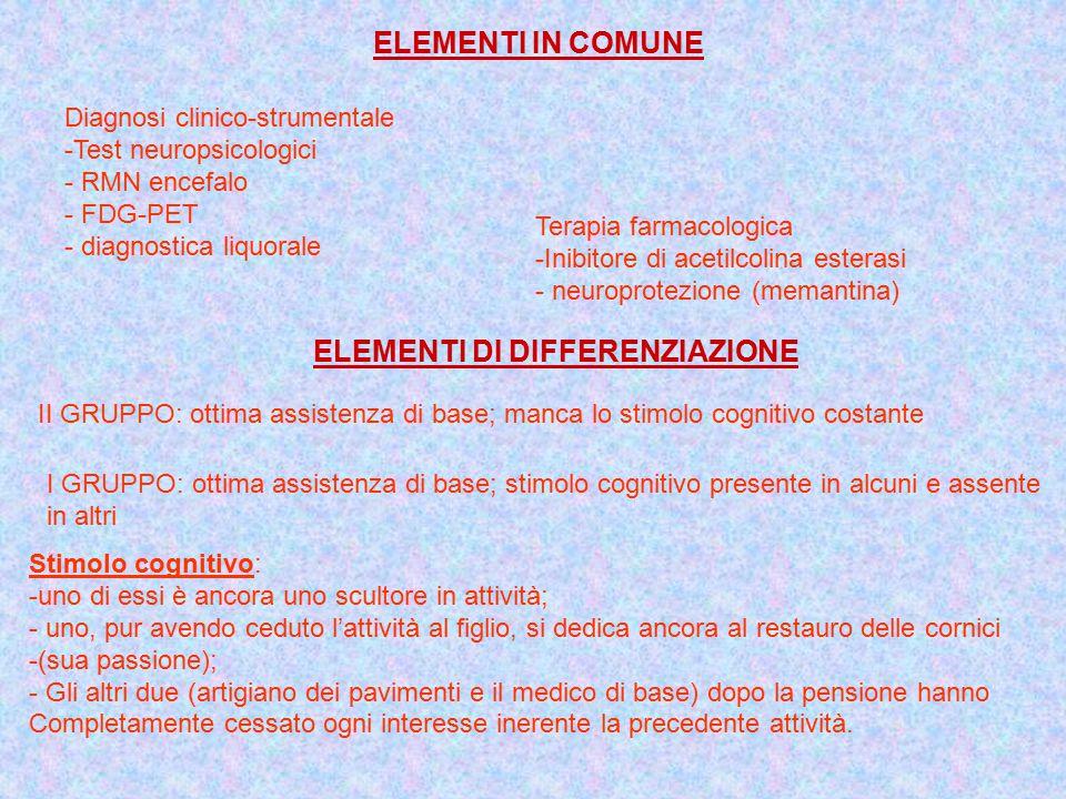 Diagnosi clinico-strumentale -Test neuropsicologici - RMN encefalo - FDG-PET - diagnostica liquorale Terapia farmacologica -Inibitore di acetilcolina esterasi - neuroprotezione (memantina) ELEMENTI IN COMUNE ELEMENTI DI DIFFERENZIAZIONE II GRUPPO: ottima assistenza di base; manca lo stimolo cognitivo costante I GRUPPO: ottima assistenza di base; stimolo cognitivo presente in alcuni e assente in altri Stimolo cognitivo: -uno di essi è ancora uno scultore in attività; - uno, pur avendo ceduto l'attività al figlio, si dedica ancora al restauro delle cornici -(sua passione); - Gli altri due (artigiano dei pavimenti e il medico di base) dopo la pensione hanno Completamente cessato ogni interesse inerente la precedente attività.