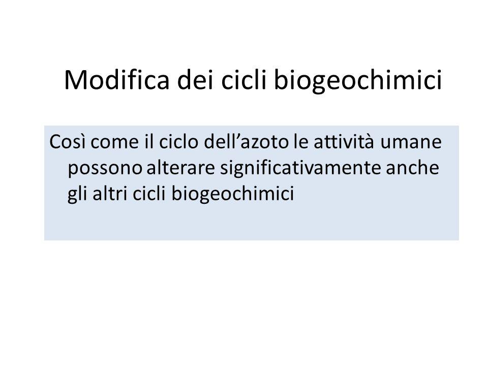 Modifica dei cicli biogeochimici Così come il ciclo dell'azoto le attività umane possono alterare significativamente anche gli altri cicli biogeochimi