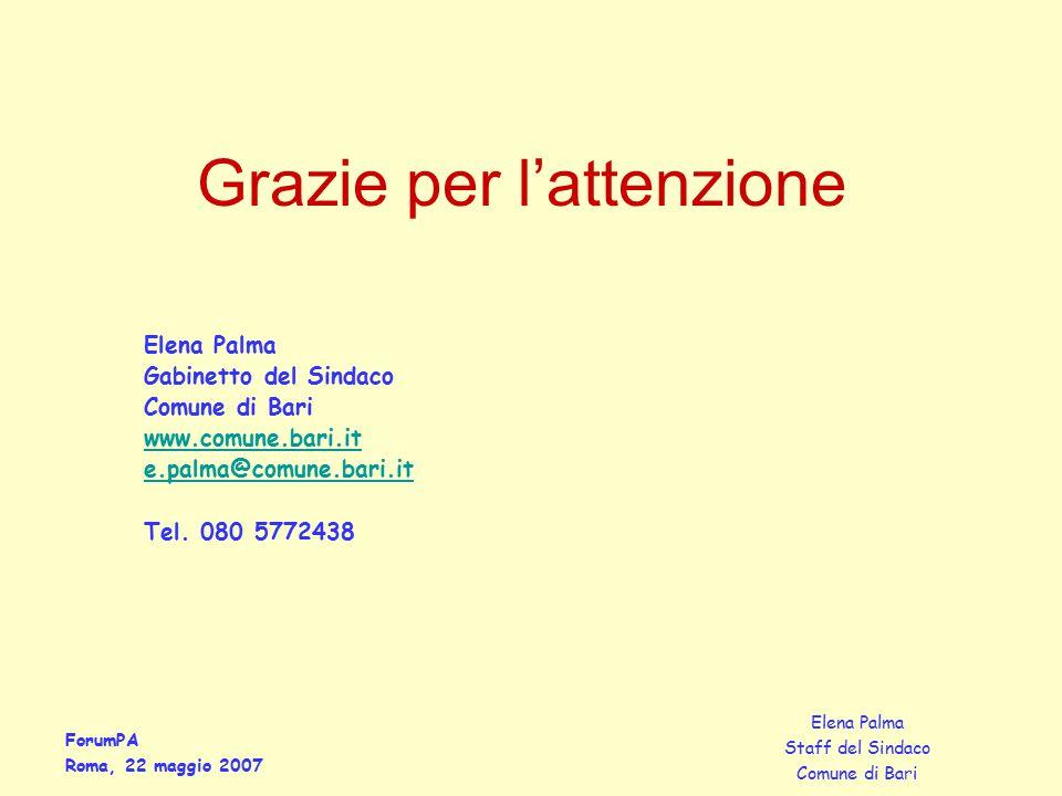 ForumPA Roma, 22 maggio 2007 Elena Palma Staff del Sindaco Comune di Bari Grazie per l'attenzione Elena Palma Gabinetto del Sindaco Comune di Bari www.comune.bari.it e.palma@comune.bari.it Tel.