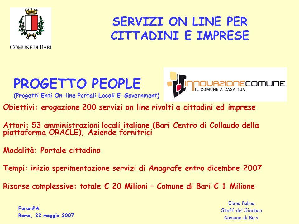 ForumPA Roma, 22 maggio 2007 Elena Palma Staff del Sindaco Comune di Bari SERVIZI ON LINE PER CITTADINI E IMPRESE Obiettivi: erogazione 200 servizi on