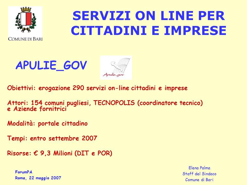 ForumPA Roma, 22 maggio 2007 Elena Palma Staff del Sindaco Comune di Bari Obiettivi: erogazione 290 servizi on-line cittadini e imprese Attori: 154 co