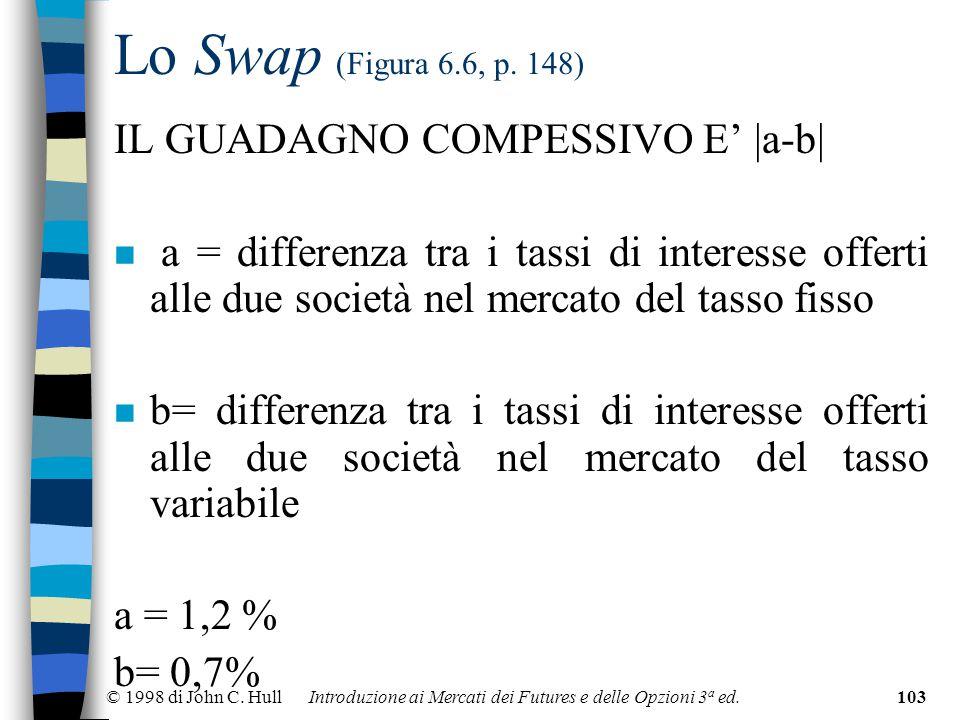 © 1998 di John C. Hull Introduzione ai Mercati dei Futures e delle Opzioni 3 a ed.103 Lo Swap (Figura 6.6, p. 148) IL GUADAGNO COMPESSIVO E' |a-b| n a