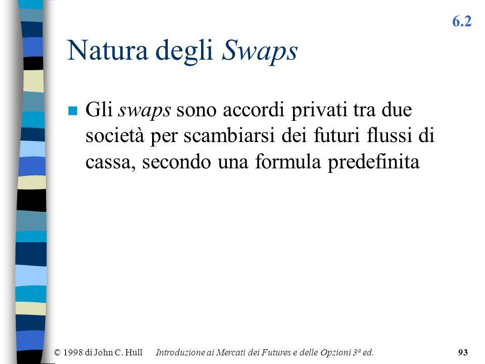 © 1998 di John C. Hull Introduzione ai Mercati dei Futures e delle Opzioni 3 a ed.93 Natura degli Swaps n Gli swaps sono accordi privati tra due socie