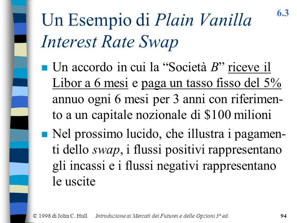 © 1998 di John C. Hull Introduzione ai Mercati dei Futures e delle Opzioni 3 a ed.94 Un Esempio di Plain Vanilla Interest Rate Swap n Un accordo in cu