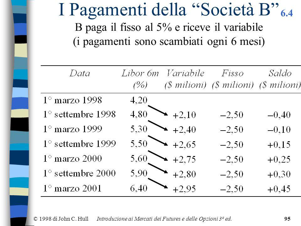 """© 1998 di John C. Hull Introduzione ai Mercati dei Futures e delle Opzioni 3 a ed.95 I Pagamenti della """"Società B"""" B paga il fisso al 5% e riceve il v"""