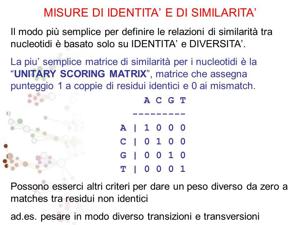 ATTCCGAG | || A----GAC CALCOLO DEL PUNTEGGIO PER UN ALLINEAMENTO: ESEMPIO Sequenze:Possibile allineamento: ATTCCGAG AGAC Assegno i seguenti punteggi: