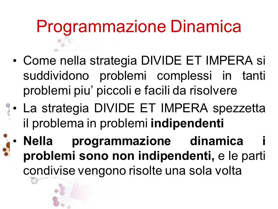 Programmazione Dinamica Strategia sviluppata negli anni '50 nel campo dei problemi di ottimizzazione Ovvero quando e' necessario trovare la soluzione