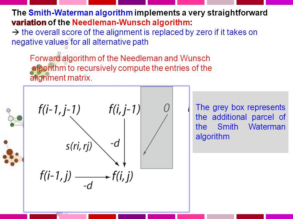 ALGORITMO DI SMITH & WATERMAN PER L'ALLINEAMENTO LOCALE  Anche il metodo di Smith and Waterman utilizza una matrice per comparare le due sequenze  I