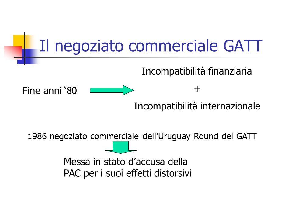 Il negoziato commerciale GATT Fine anni '80 Incompatibilità finanziaria + Incompatibilità internazionale 1986 negoziato commerciale dell'Uruguay Round del GATT Messa in stato d'accusa della PAC per i suoi effetti distorsivi