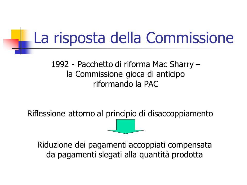 La risposta della Commissione 1992 - Pacchetto di riforma Mac Sharry – la Commissione gioca di anticipo riformando la PAC Riflessione attorno al principio di disaccoppiamento Riduzione dei pagamenti accoppiati compensata da pagamenti slegati alla quantità prodotta