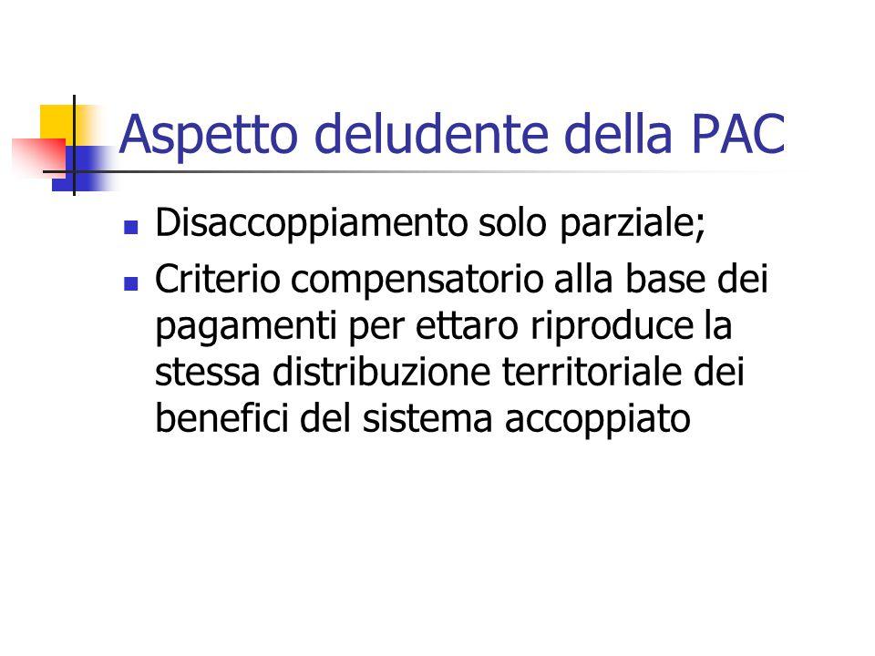 Aspetto deludente della PAC Disaccoppiamento solo parziale; Criterio compensatorio alla base dei pagamenti per ettaro riproduce la stessa distribuzione territoriale dei benefici del sistema accoppiato