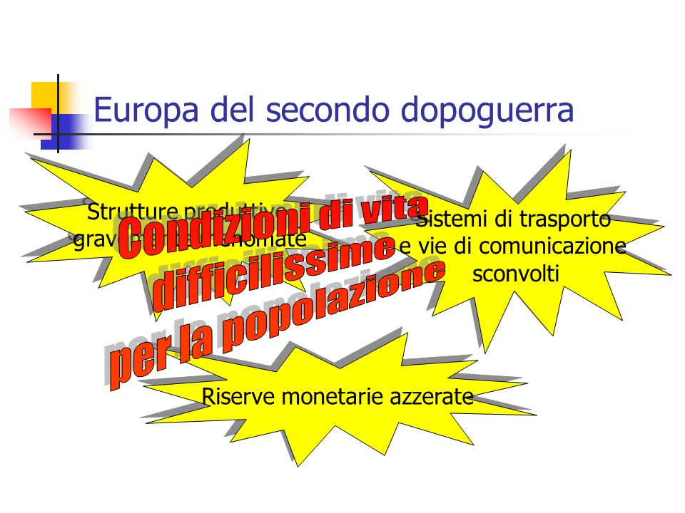 Riserve monetarie azzerate Europa del secondo dopoguerra Strutture produttive gravemente menomate Strutture produttive gravemente menomate Sistemi di trasporto e vie di comunicazione sconvolti Sistemi di trasporto e vie di comunicazione sconvolti