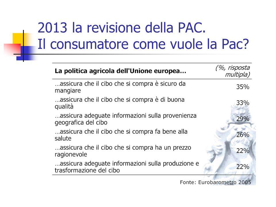 2013 la revisione della PAC. Il consumatore come vuole la Pac?