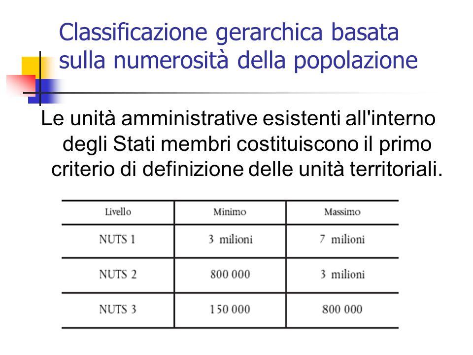 Classificazione gerarchica basata sulla numerosità della popolazione Le unità amministrative esistenti all interno degli Stati membri costituiscono il primo criterio di definizione delle unità territoriali.