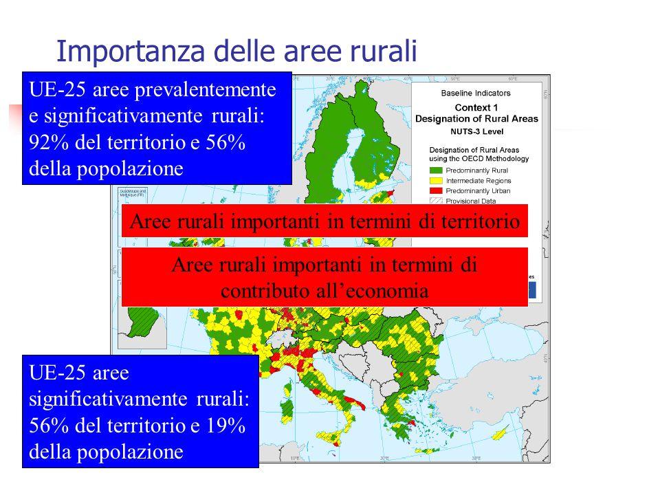 Importanza delle aree rurali UE-25 aree prevalentemente e significativamente rurali: 92% del territorio e 56% della popolazione UE-25 aree significativamente rurali: 56% del territorio e 19% della popolazione Aree rurali importanti in termini di territorio Aree rurali importanti in termini di contributo all'economia