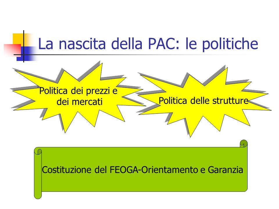La nascita della PAC: le politiche Politica dei prezzi e dei mercati Politica dei prezzi e dei mercati Politica delle strutture Costituzione del FEOGA-Orientamento e Garanzia