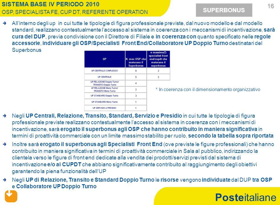 Posteitaliane 16 16 * In coerenza con il dimensionamento organizzativo 16 16 SISTEMA BASE IV PERIODO 2010 OSP, SPECIALISTA FE, CUP DT, REFERENTE OPERATION SUPERBONUS All'interno degli up in cui tutte le tipologie di figura professionale previste, dal nuovo modello e dal modello standard, realizzano contestualmente l'accesso al sistema in coerenza con i meccanismi di incentivazione, sarà cura del DUP, previa condivisione con il Direttore di Filiale e in coerenza con quanto specificato nelle regole accessorie, individuare gli OSP/Specialisti Front End/Collaboratore UP Doppio Turno destinatari del Superbonus Negli UP Centrali, Relazione, Transito, Standard, Servizio e Presidio in cui tutte le tipologie di figura professionale previste realizzano contestualmente l'accesso al sistema in coerenza con i meccanismi di incentivazione, sarà erogato il superbonus agli OSP che hanno contribuito in maniera significativa in termini di proattività commerciale con un limite massimo stabilito per ruolo, secondo la tabella sopra riportata Inoltre sarà erogato il superbonus agli Specialisti Front End (ove previste le figure professionali) che hanno contribuito in maniera significativa in termini di proattività commerciale in Sala al pubblico, indirizzando la clientela verso le figure di front end dedicate alla vendita dei prodotti/servizi previsti dal sistema di incentivazione e/o ai CUPDT che abbiano significativamente contribuito al raggiungimento degli obiettivi garantendo la piena funzionalità dell'UP Negli UP di Relazione, Transito e Standard Doppio Turno le risorse vengono individuate dal DUP tra OSP e Collaboratore UP Doppio Turno