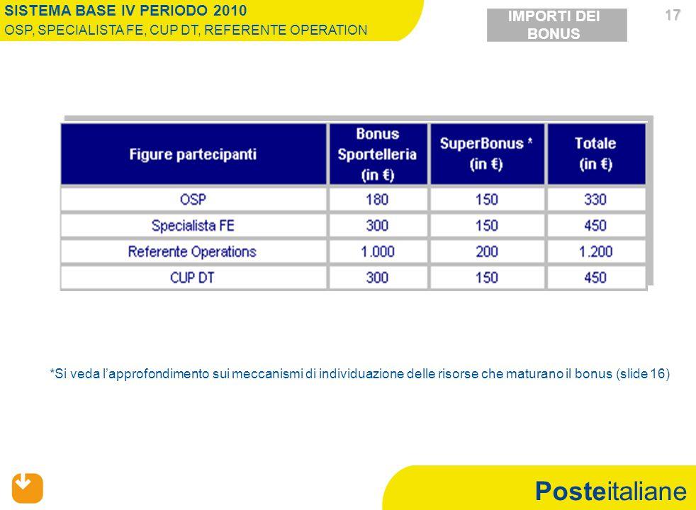 Posteitaliane 17 17 *Si veda l'approfondimento sui meccanismi di individuazione delle risorse che maturano il bonus (slide 16) SISTEMA BASE IV PERIODO