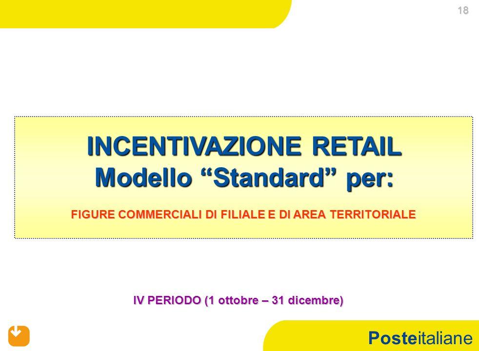 Posteitaliane IV PERIODO (1 ottobre – 31 dicembre) IV PERIODO (1 ottobre – 31 dicembre) INCENTIVAZIONE RETAIL Modello Standard per: FIGURE COMMERCIALI DI FILIALE E DI AREA TERRITORIALE 18 18