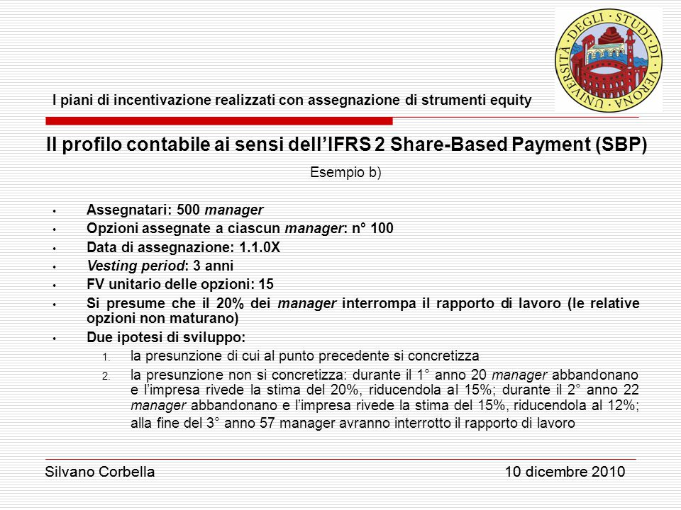 Silvano Corbella 10 dicembre 2010 I piani di incentivazione realizzati con assegnazione di strumenti equity Silvano Corbella 10 dicembre 2010 Il profi