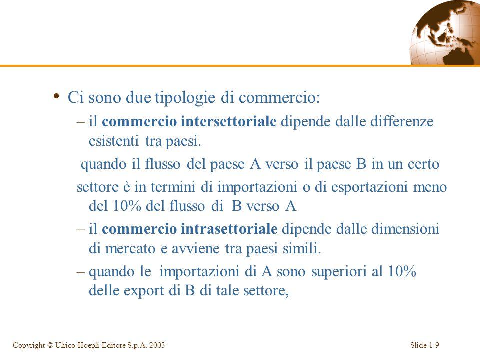 Ci sono due tipologie di commercio: –il commercio intersettoriale dipende dalle differenze esistenti tra paesi. quando il flusso del paese A verso il