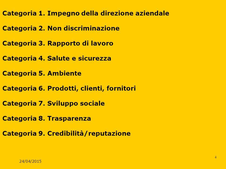 24/04/2015 4 Categoria 1. Impegno della direzione aziendale Categoria 2. Non discriminazione Categoria 3. Rapporto di lavoro Categoria 4. Salute e sic
