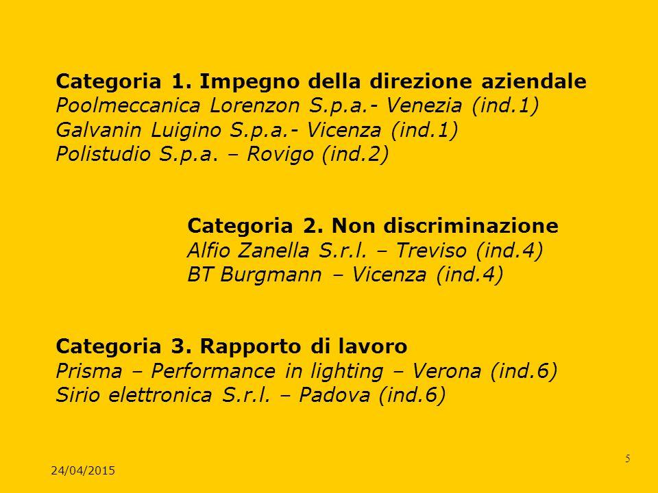 24/04/2015 5 Categoria 1. Impegno della direzione aziendale Poolmeccanica Lorenzon S.p.a.- Venezia (ind.1) Galvanin Luigino S.p.a.- Vicenza (ind.1) Po
