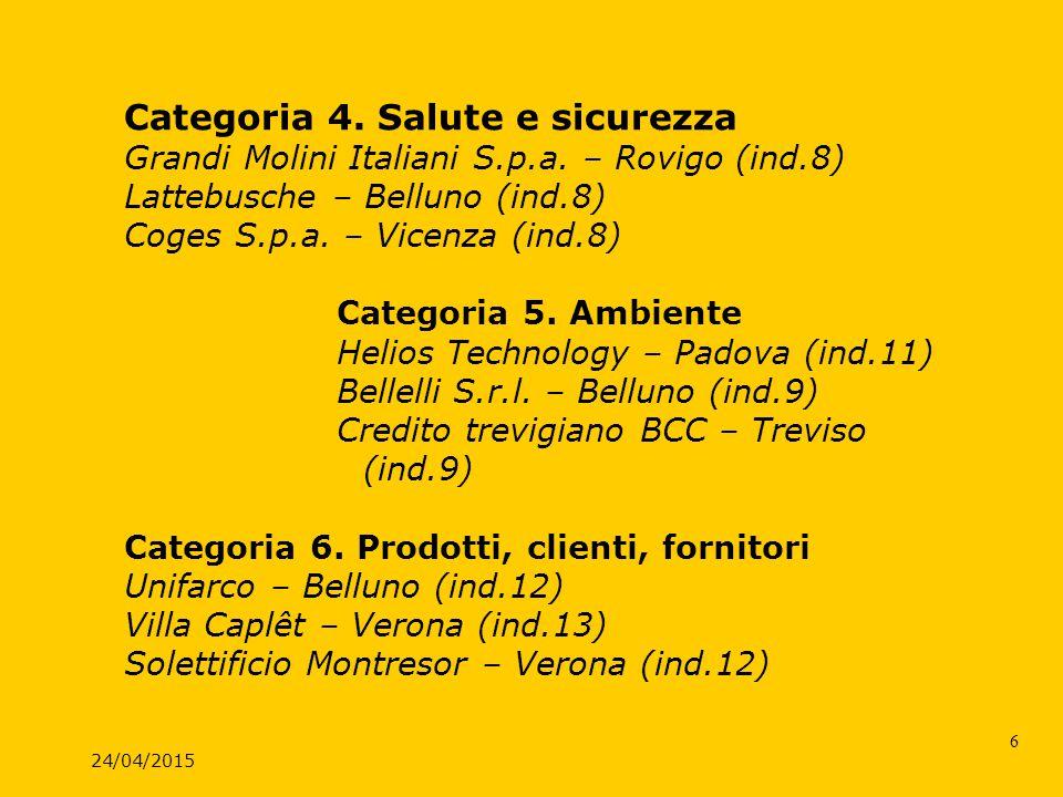 24/04/2015 6 Categoria 4. Salute e sicurezza Grandi Molini Italiani S.p.a. – Rovigo (ind.8) Lattebusche – Belluno (ind.8) Coges S.p.a. – Vicenza (ind.