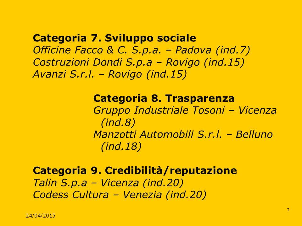 24/04/2015 7 Categoria 7. Sviluppo sociale Officine Facco & C. S.p.a. – Padova (ind.7) Costruzioni Dondi S.p.a – Rovigo (ind.15) Avanzi S.r.l. – Rovig