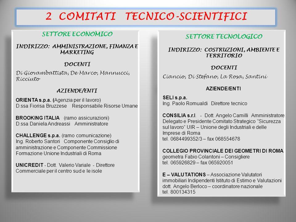 SETTORE ECONOMICO INDIRIZZO: AMMINISTRAZIONE, FINANZA E MARKETING DOCENTI Di Giovambattista, De Marco, Mannucci, Ricciuto AZIENDE/ENTI ORIENTA s.p.a.