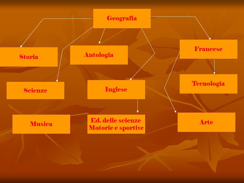 Antologia Storia Geografia Inglese Francese Scienze Tecnologia Musica Ed.