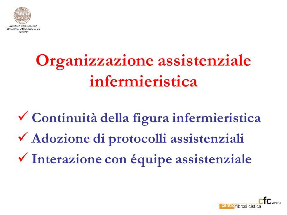 Struttura del reparto Ricreare in ospedale, per quanto possibile, l'ambiente di casa AZIENDA OSPEDALIERA ISTITUTI OSPITALIERI DI VERONA