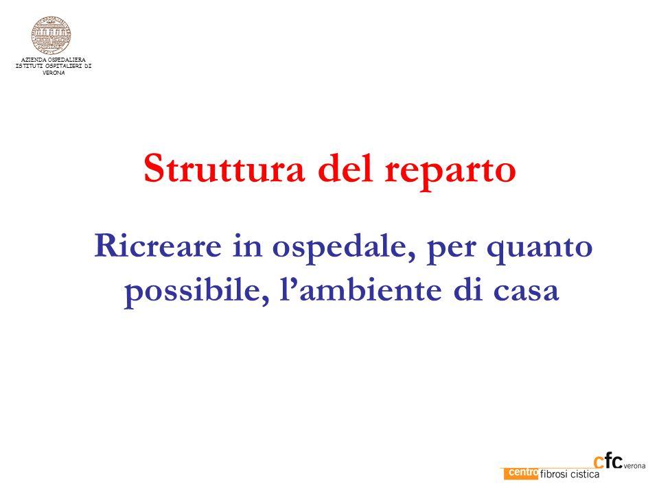 Ruolo infermieristico Informazioni (sapere) Educazione (saper fare) AZIENDA OSPEDALIERA ISTITUTI OSPITALIERI DI VERONA