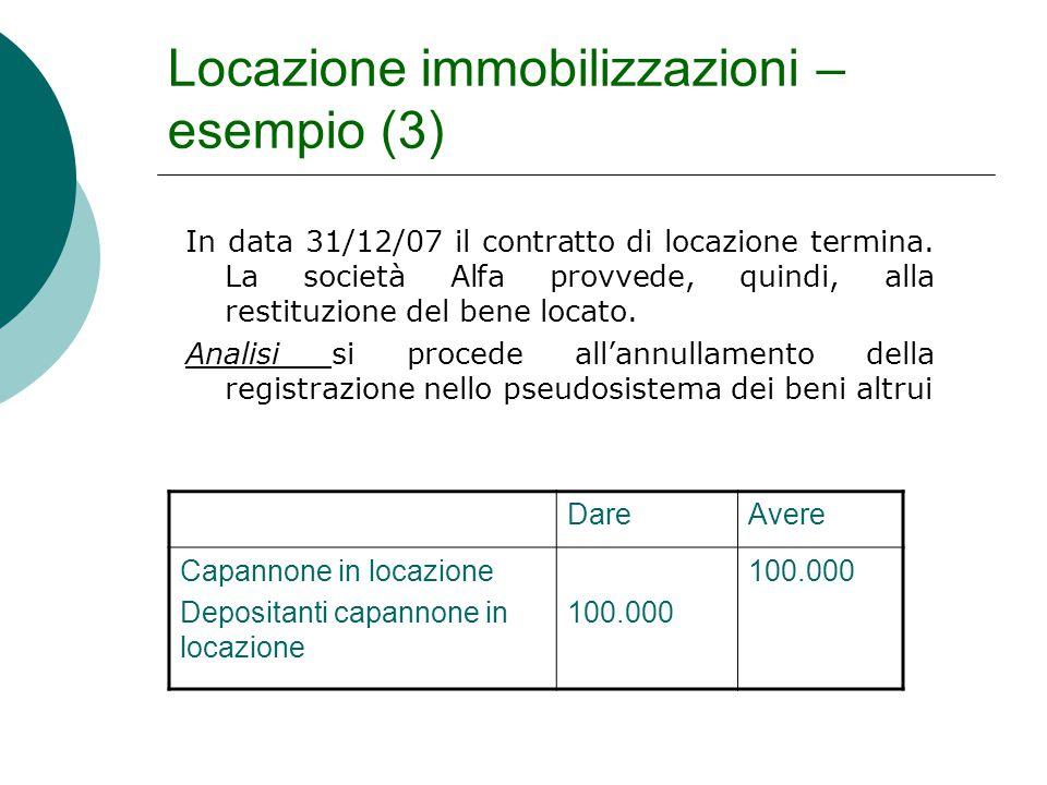 Locazione immobilizzazioni – esempio (3) In data 31/12/07 il contratto di locazione termina. La società Alfa provvede, quindi, alla restituzione del b